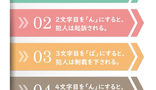 さくらのかくれんぼ|カクレコトバ(言葉のなぞなぞ)