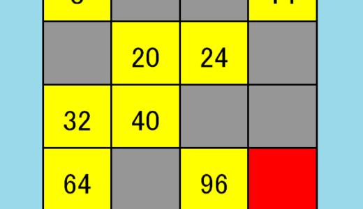赤いパネルに入る数字はなに?|おかしな数字クイズ
